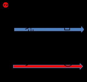 インターロック回路2