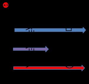 インターロック回路3