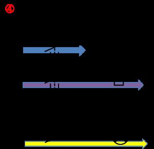 インターロック回路4