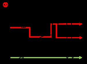 タイマー回路3