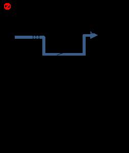 リレーシーケンスの順序回路について|シーケンス制御入門 | ある電機屋 ...