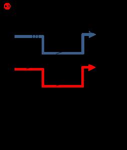 順序回路3
