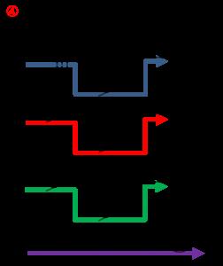 順序回路4