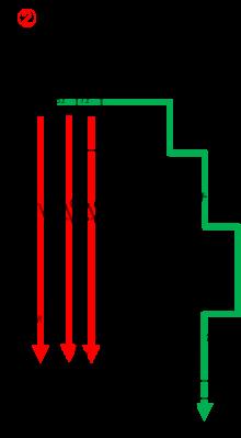 電動機の始動制御回路22