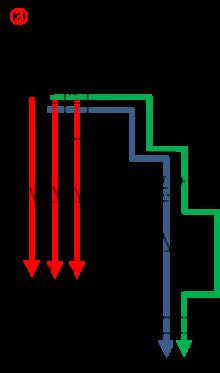 電動機の始動制御回路3