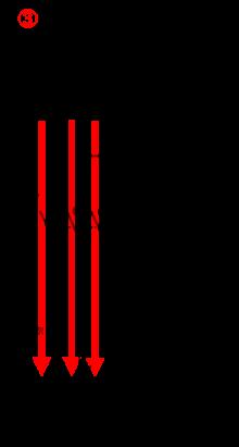 電動機の始動制御回路33