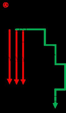 電動機の始動制御回路4