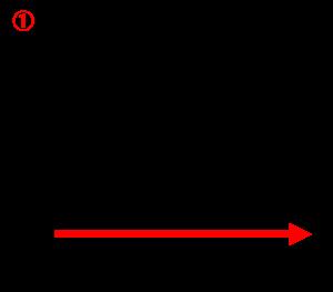 NAND回路1