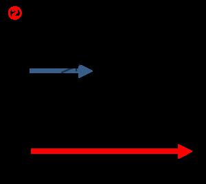 NAND回路2