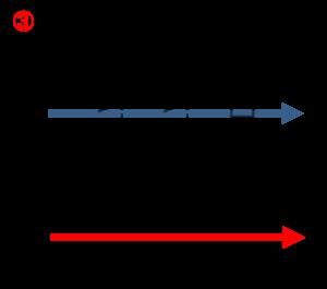 NAND回路3