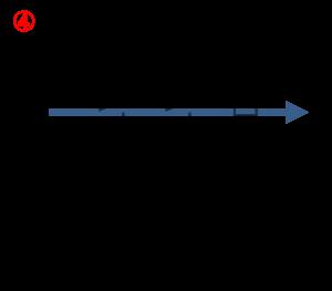 NAND回路4