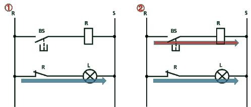 リレーシーケンスのOFF回路の解説