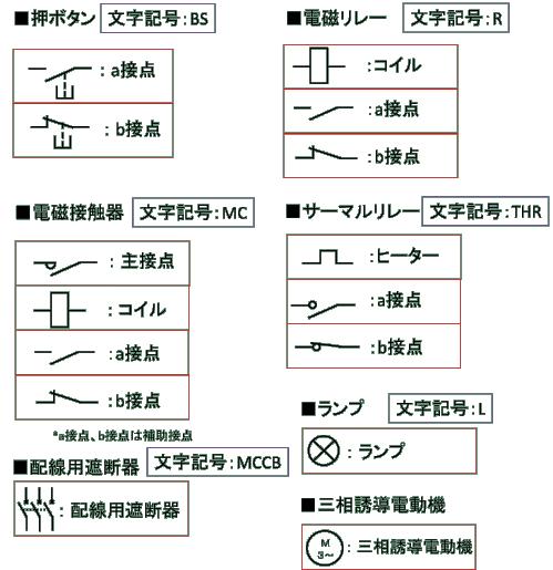 電気図記号(シンボル)の一覧