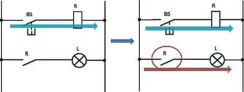 シーケンス図の動き
