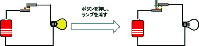 シーケンス回路のb接点の説明
