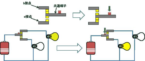 シーケンス回路のC接点