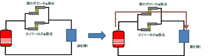 シーケンス回路の説明1