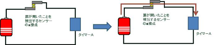 シーケンス回路の説明2