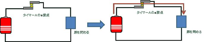シーケンス回路の説明3
