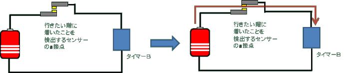 シーケンス回路の説明5