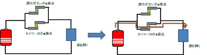 シーケンス回路の説明6