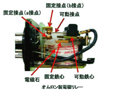 電磁リレーの内部構造