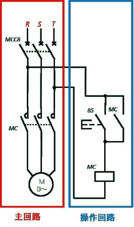 主回路と操作回路