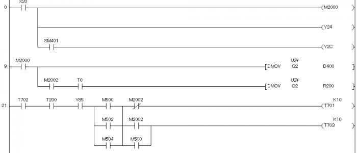 三菱電機のラダー図例