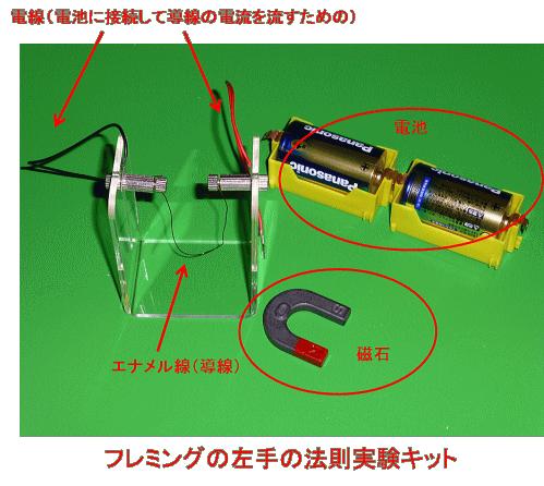 フレミングの左手の法則実験キットの写真