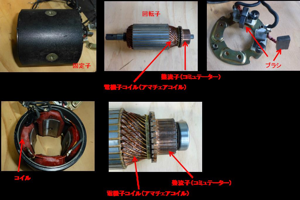 直流モーターの部品写真