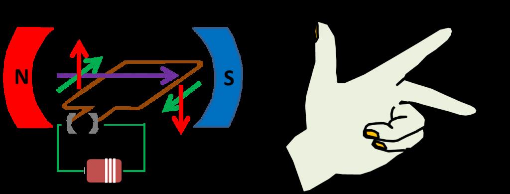 直流電動機の回転原理の説明2