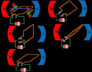 直流電動機の連続動作の絵