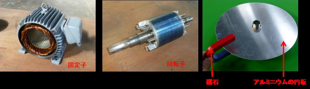 三相誘導電動機の回転原理の説明1