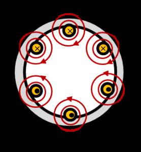 三相誘導電動機の磁界の向き