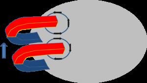 アラゴの円板での渦電流