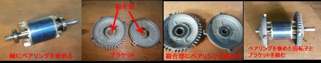 モーターの回転構造
