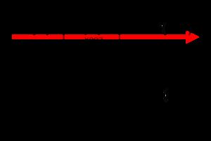 ラダー図の見方例1