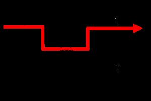 ラダー図の見方例3