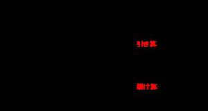 数値処理の図