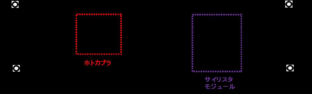 ソリッドステートリレー(SSR)の内部回路
