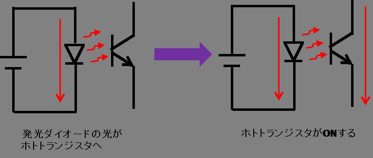 ホトカプラの動作図