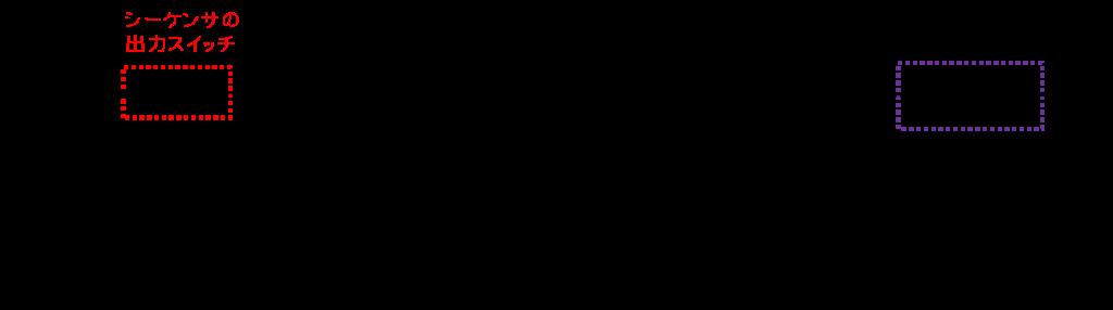 ソリッドステートリレーの動作例1