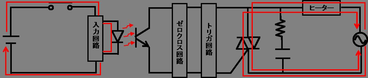 ソリッドステートリレーの動作図