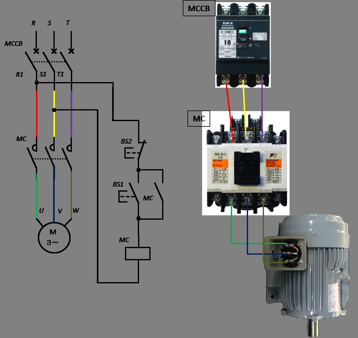 電磁接触器、主回路の接続写真
