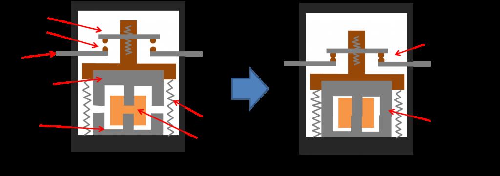 電磁接触器の動作イラスト