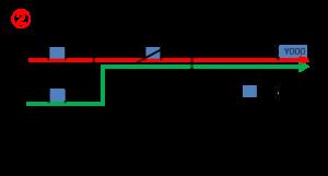PLCのオフディレイ回路2