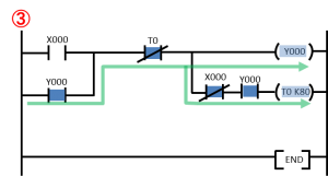 PLCのオフディレイ回路3