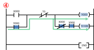 PLCのオフディレイ回路4