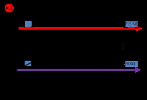 PLS命令のラダー図9
