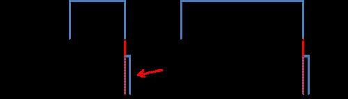 PLF命令のタイムチャート